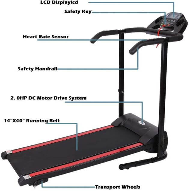 4) FASESH Folding Electric Treadmill With Auto Incline